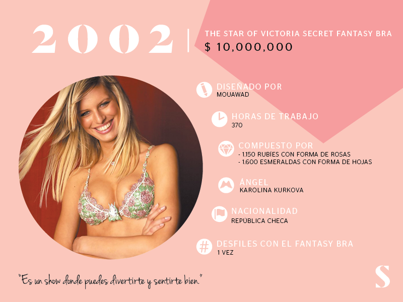 El Fantasy Bra de Victoria's Secret 2002 por Stylight